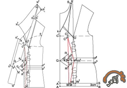 آموزش دوخت کت و دامن  2015-243